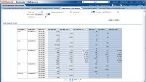 predefined retail analytics reports current s projection