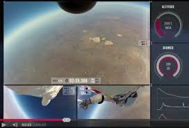 Red Bull vs <b>GoPro</b>: taking content marketing to the extreme ...