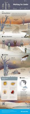 best ideas about waiting for godot summary this coursehero infographic on waiting for godot is both visually stunning and