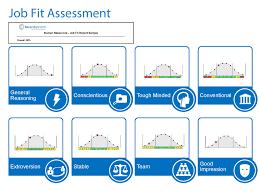 job fit hiring assessment coaching report job fit job fit details
