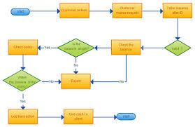 what is your favorite mac flowchart software    quoraif you badly need a desktop software there is desktop software that works on mac http   creately com desktop