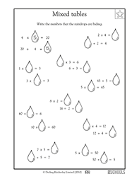 Free printable 3rd grade math Worksheets, word lists and ...258 3rd Grade Math Worksheets