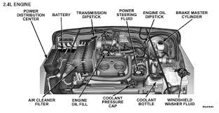 jeep engine diagram jeep wiring diagrams