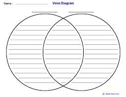 ideas about venn diagrams on pinterest   compare and    loved that lesson  comparing and contrasting using a t chart