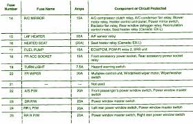 honda accord ac wiring diagram image 2002 honda crv ac wiring diagram jodebal com on 2003 honda accord ac wiring diagram