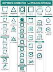 Описание схем вязания спицами для новорожденных