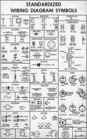 yamaha golf cart electrical diagram yamaha g1 golf cart wiring electrical symbols13 electrical engineering pics