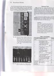 vwvortex com 77 rabbit and its fuse box are a couple pics of the back of the fusebox and what goes where and the fuse arrangement sorry for the big pics i want to make sure it can be