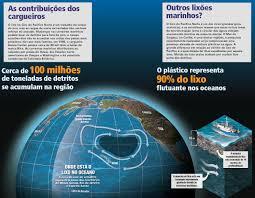 Equipe vai 'desbravar' continente de plástico do Atlântico Norte