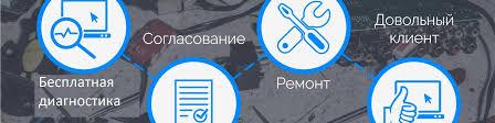 Твой Сервис МЫСКИ | ВКонтакте