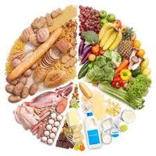 Resultado de imagem para cuidar da alimentação
