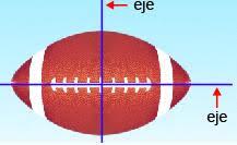 Resultado de imagen de eje de simetria