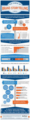 best images about leadership running quotes interesting infographics the power of brand storytelling