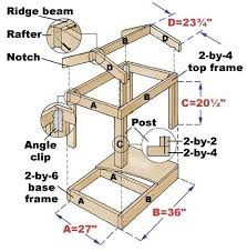 Dog houses  Insulated dog houses and Build a dog house on Pinterest