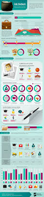 starting salaries for new grads infographic spark hire new graduates