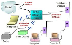 collection wired home network diagram pictures   diagrams
