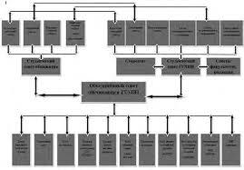 сборник материалов международной научно-практической ...