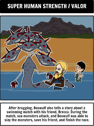beowulf character map in this activity students will examine use this beowulf lesson plan to help your students understand anglo saxon grendel and the beowulf epic hero activities include a beowulf summary