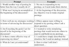 evaluation essay samples evaluation essay examples self evaluation sample essay self analysis essay english self assessment examples essay