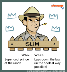 slim in of mice and mencharacter analysis