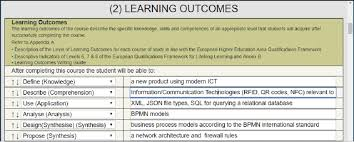 The learning outcomes editor of <b>the second section of</b> the course ...