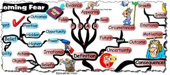 extended definition essay of fear   writefictionwebfccom extended definition essay of fear
