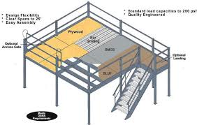 structural steel modular mezzanine bar grate mezzanine floor