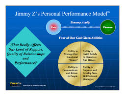 jimmy z s personal performance model