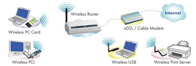 ugl   rtk a simple network   wireless lan and internet connection can be setup   the wireless router  featuring wireless ap   port lan switch and nat function