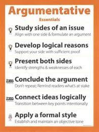 how to create a powerful argumentative essay outline aoneassignments com how to create a powerful argumentative format for argumentative essay