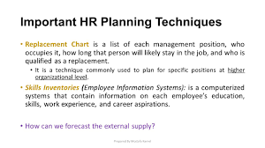 chapter 10 human resource management and labor relations prepared important hr planning techniques replacement chart is a list of each management position who occupies
