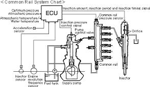 ISUZU:Technology for <b>Cleaner</b> Diesel