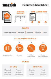 top ideas about job search infographics quick guide to everything resume related