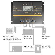 Y-<b>SOLAR</b> 80A 60A <b>PWM Solar Controller</b> 12V 24V Auto <b>Charger</b> ...