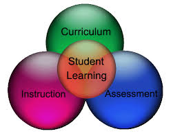 Image result for curriculum