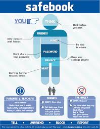 cyberbullying who s to blame isys6621 social media and safebook online guidelines