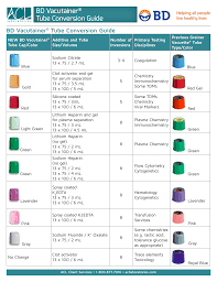 bd vacutainer® tube conversion guide good bd vacutainer® tube conversion guide