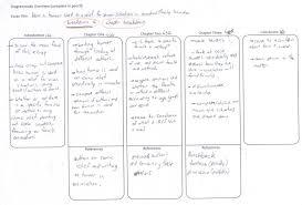 week   chosen essay topic  possible content and essay breakdown    break down