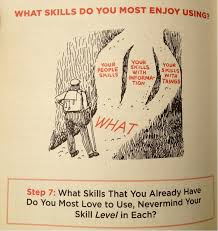 the most useful tools for finding your work in life milk the what skills do you most enjoy using i