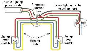 wiring diagram two way light switch   installing a way switch    two way light switch wiring moresave image