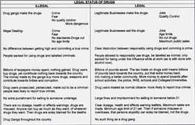 why should marijuana be legalized essay medical marijuana should be legalized or not