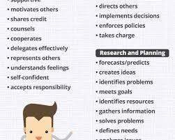 breakupus unusual sample resume format for working abroad resume breakupus excellent ideas about resume cv format resume amazing resume cheat sheet infographic