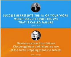zombie definition essay on success   homework for youjourney definition essay on success