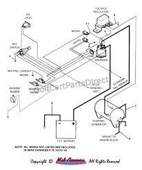 1989 ezgo wiring diagram 1989 wiring diagrams online 1984 1991 club