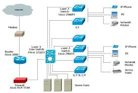 network diagram proposalproposed network diagram jpg