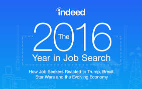 how to get your jobs listed on indeed indeed blog the year in job search a look at the biggest trends of 2016