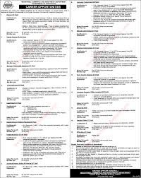 industries commerce and investment department punjab jobs industries commerce and investment department punjab jobs 2016 icid software engineers others latest