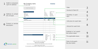 what is an invoice incomlend com invoice example