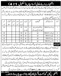 government degree college for boys bedian road lahore latest jobs government