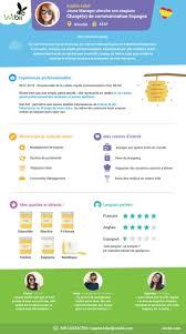 best images about cv resume template cv d un recruteur